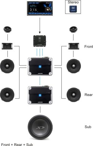 Особенности: К мультимедийной станции подключён процессор звука Alpine PXA-H100.  Сигнал поступает с головного...