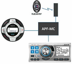 Alpine APF-MC +RM-X60MR(L)